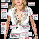 Madonna_foto-shock2